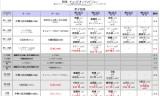 【情報】 アジア卓球選手権大会の詳細記録はココ!