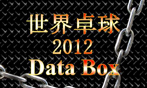 世界卓球2012団体戦のデータボックス開設!