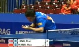 【卓球】 王皓VSジャンソンマン(カット) 世界卓球2012