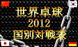 【企画】 世界卓球2012 国別対戦表で動画検索!