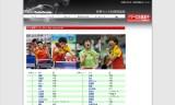 【情報】 2012年4月5日付★ITTF世界ランキング★