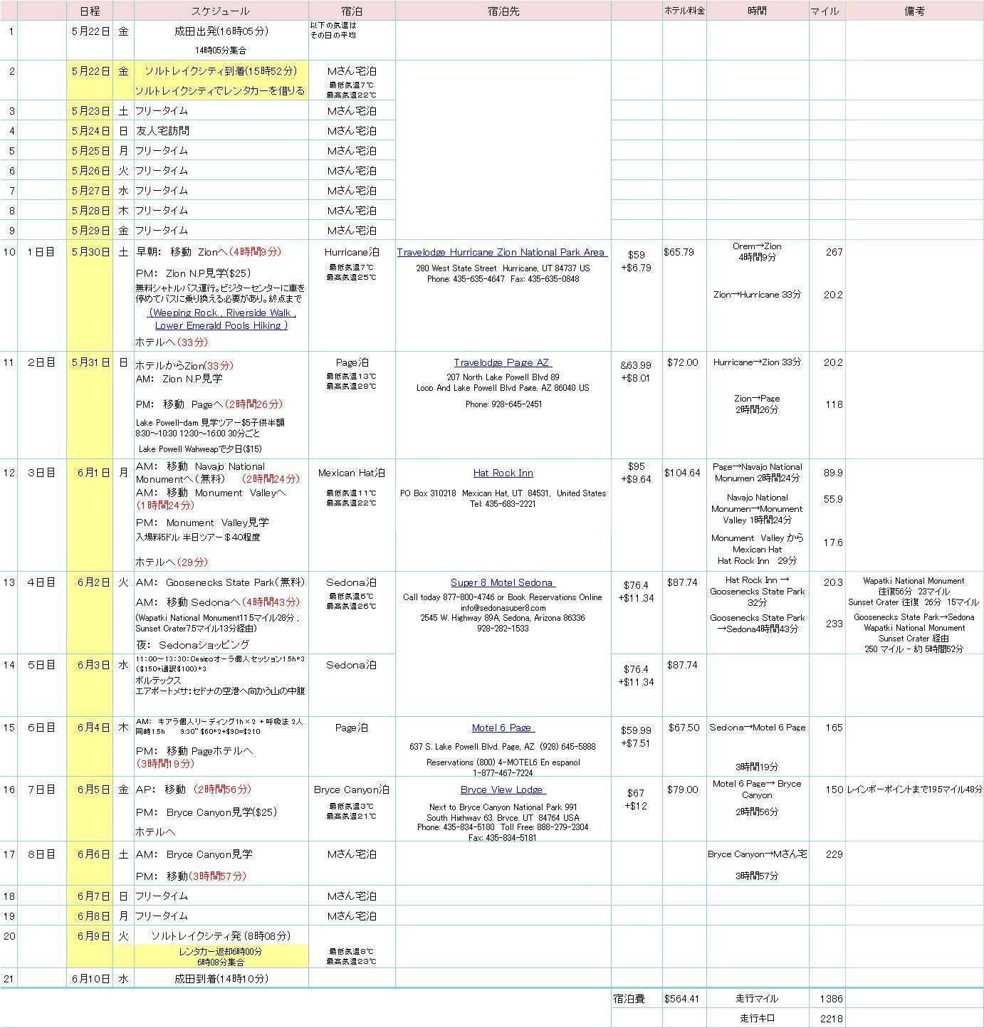 Category[ 旅の計画 ] - 家族旅行記 ... : 予定表 フリー : すべての講義