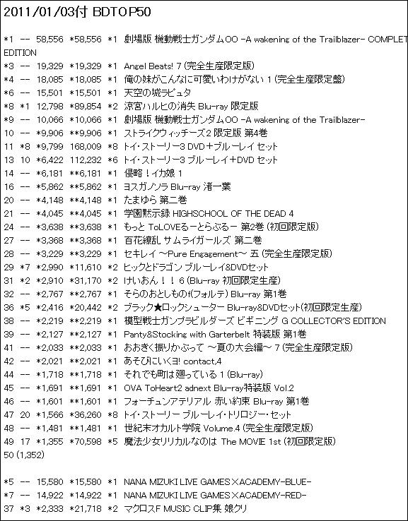 20110114_NEWS01