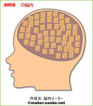 遊ばっかりの脳内