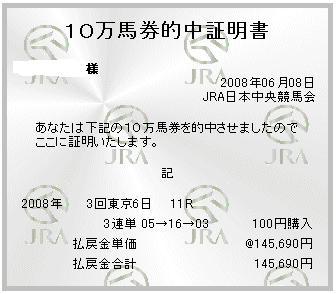 安田記念10万馬券