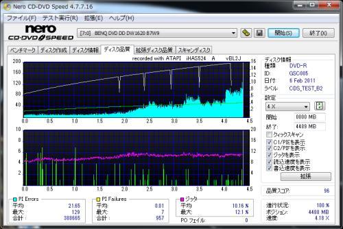 iHAS524 gsc005 x16 che dw1620