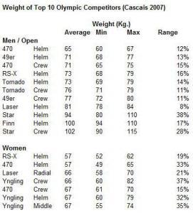 weightolympic.jpg