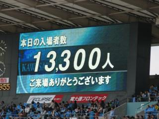 0429観客数