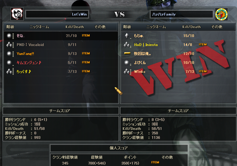 pv lose