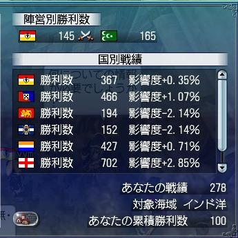 8.16 BC勝利数